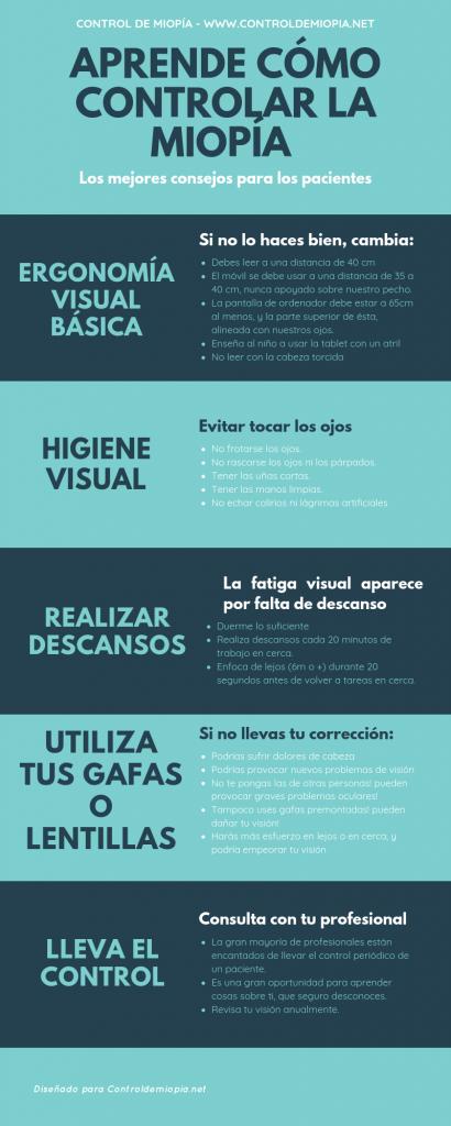 Infografías 4