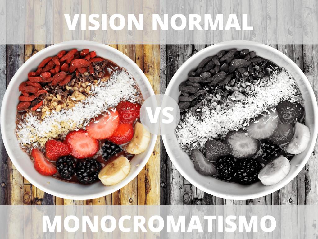 Acromatopsia o Monocromatismo vs vision normal, como ve un acromata, uso del test de farnsworth para evaluar a pacientes