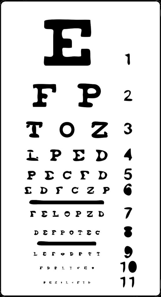 ¿Cómo se gradúa la vista? Pasos de un examen visual 3